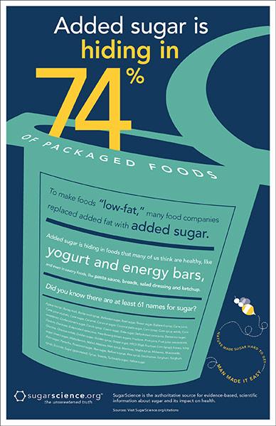 Hidden Sugar In Common Foods